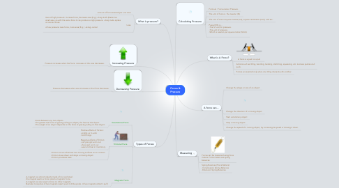 Mind Map: Forces & Pressure