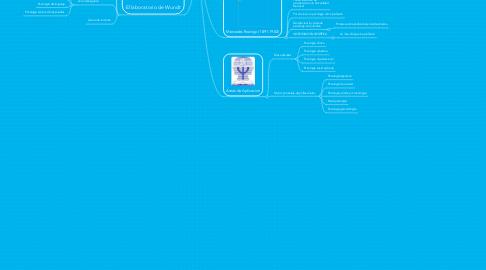 Mind Map: Las ideas psicológicas en Colombia
