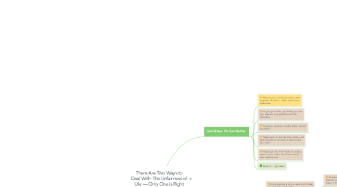 Mind Map: There Are Two Ways to Deal With The Unfairness of Life — Only One is Right