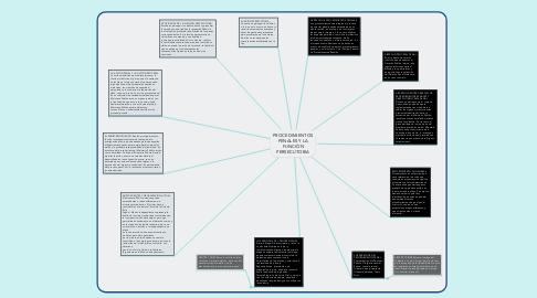 Mind Map: IMPROCEDENCIA DEL JUICIO DE AMPARO