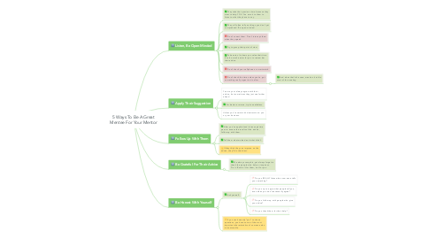 Mind Map: 5 Ways To Be A Great Mentee For Your Mentor