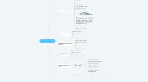 Mind Map: Formação Consultor de B.I