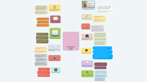 Mind Map: Avoid These Worst Interview  Answers