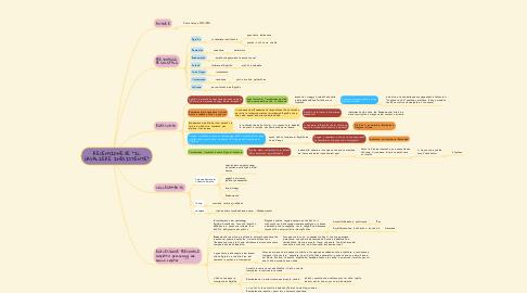 "Mind Map: RECENSIONE DE ""IL CAVALIERE INESISTENTE"""