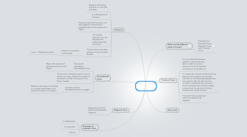 Mind Map: Forces and Pressure