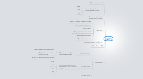 Mind Map: Force