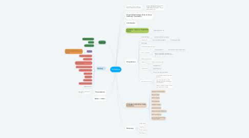 Mind Map: Evidence