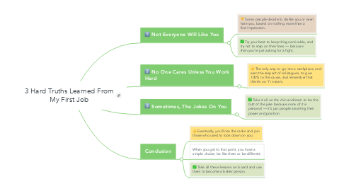 Mind Map: 3 Hard Truths Learned From My First Job