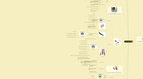 Mind Map: TIPOS DE CONECTORES