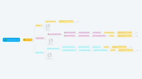 Mind Map: yourlocalspts.com