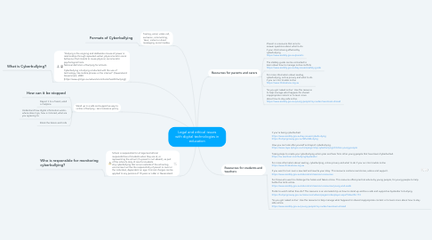 Mind Map: Legal and ethical issues with digital technologies in education