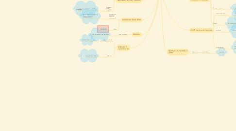 Mind Map: BACTERIAS & LOS ALIMENTOS