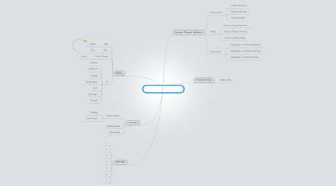 Mind Map: BU03361 edcrfv qazwsx