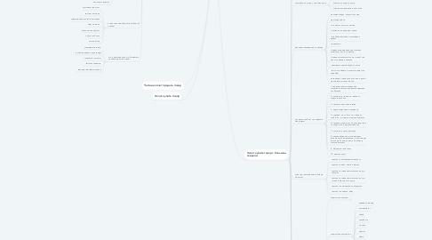 Mind Map: Аналог pinduoduo