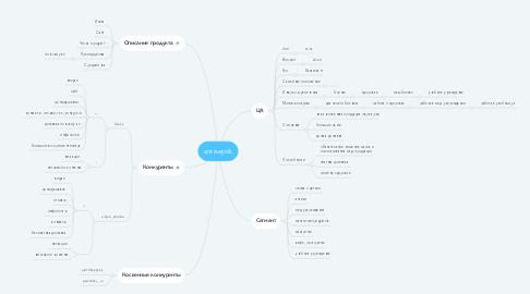 Mind Map: antiseptik
