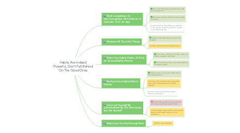Mind Map: Habits Are Indeed Powerful, Don't Fall Behind On The Good Ones