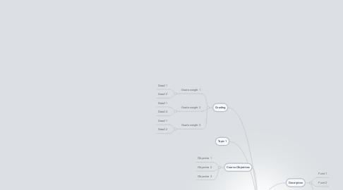 Mind Map: Квалафікаційна робота