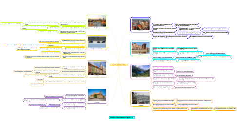 Mind Map: 8 Best Places to Visit in Poland