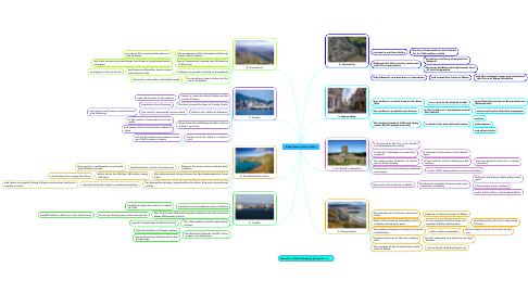 Mind Map: 8 Best Places to Visit in Wales