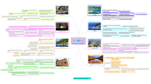 Mind Map: 8 Best Places to Visit in Montenegro