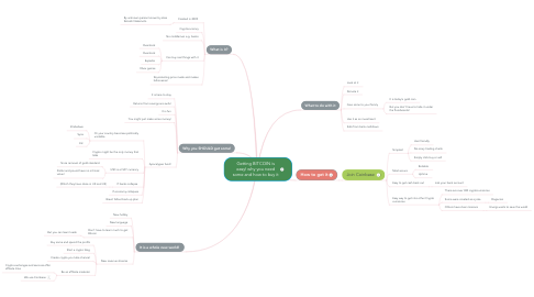 Mind Map: Getting BITCOIN is easy! why you need some and how to buy it