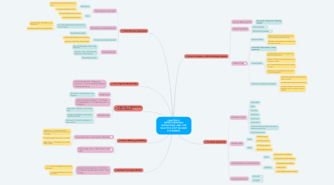 Mind Map: CHAPTER 5: MERCHANDISING OPERATIONS AND THE MULTIPLE-STEP INCOME STATEMENT