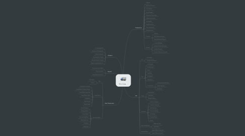 Mind Map: Film Crew