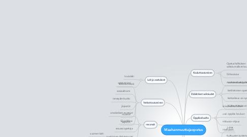 Mind Map: Maahanmuuttajaopetus