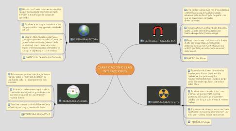 Mind Map: CLASIFICACION DE LAS  INTERACCIONES
