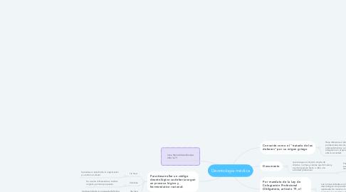 Mind Map: Trisomías Frecuentes