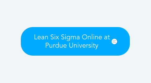 Mind Map: Lean Six Sigma Online at Purdue University
