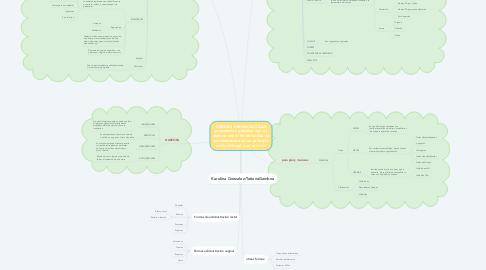 Mind Map: FORMAS FARMACÉUTICAS preparación galénica que se elabora con el fin de facilitar la administración de un principio activo (droga) a un ser vivo