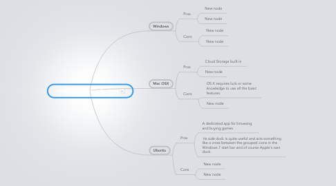 Mind Map: Desktop Operating Systems