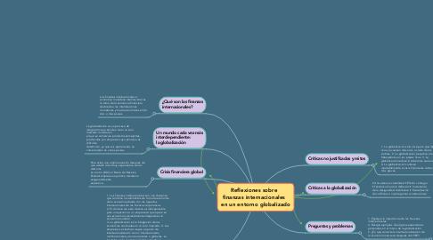 Mind Map: Reflexiones sobre   finanzas internacionales   en un entorno globalizado