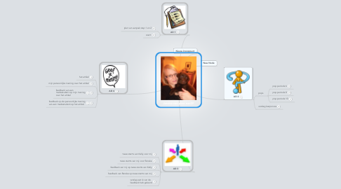Mind Map: Jessica van peer oao3F