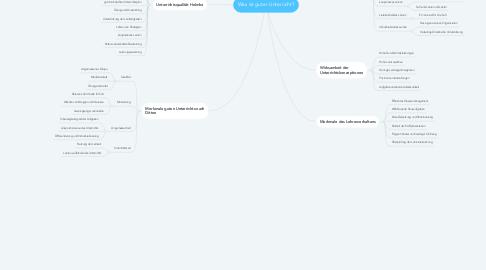 Mind Map: Was ist guter Unterricht?