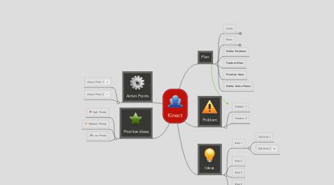 Mind Map: Kinect
