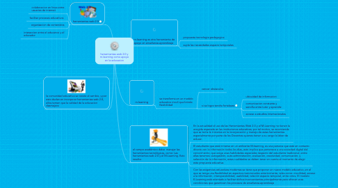 Mind Map: herramientas web 2.0 y m-learning como apoyo en la educacion