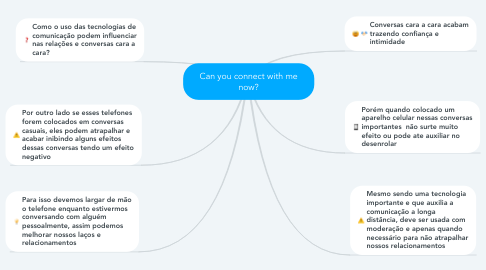 Mind Map: Can you connect with me now?