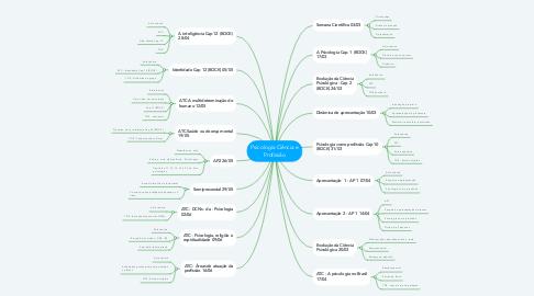 Mind Map: Psicologia Ciência e Profissão