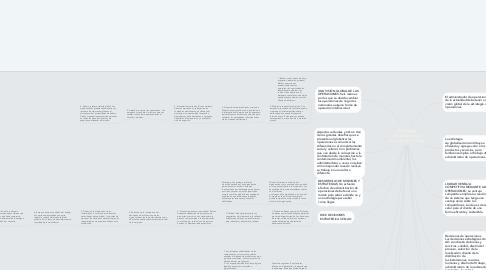 Mind Map: Estrategia  de Operaciones  en un Entorno Global