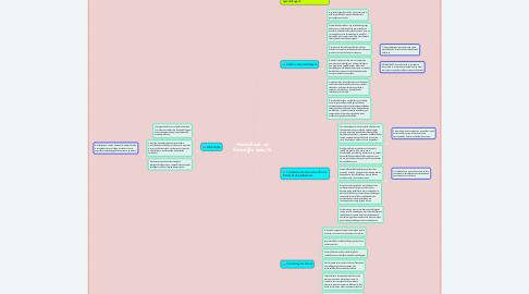 Mind Map: Neurociência na formação docente