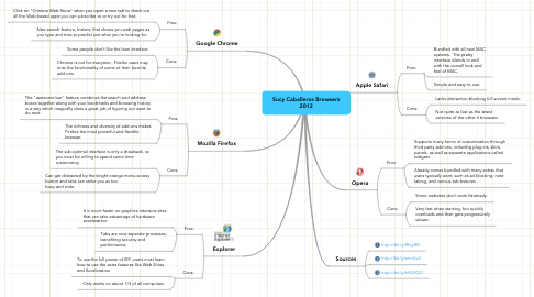 Mind Map: Sucy Caballeros Browsers 2012