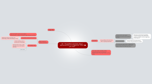 Mind Map: Q3. ' The problems associated  with an ageing population are exaggerated. 'What is your view?