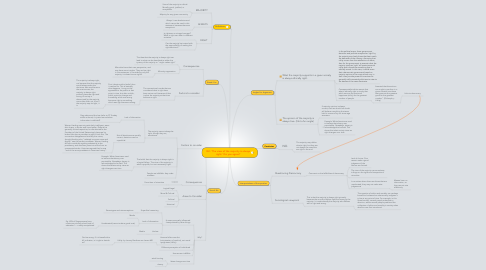 Mind Map: Q2: 'The view of the majority is always right.' Do you agree?