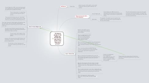 Mind Map: As long as people in the public eye do their job well, does it matter what they do in private?