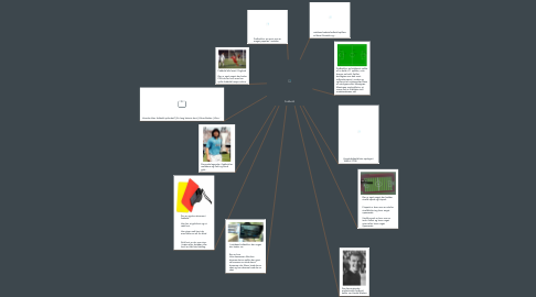 Mind Map: Fodbold