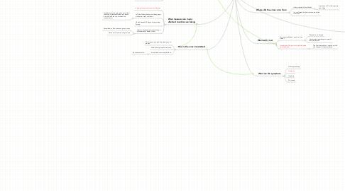 Mind Map: COVID'19