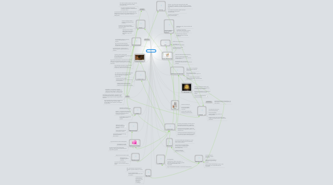 Mind Map: FOGALMAK