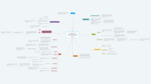 Mind Map: Would the UK economically benefit from bringing back the death penalty?